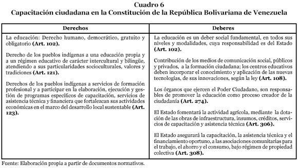 Marco Institucional Venezolano Para La Información Y