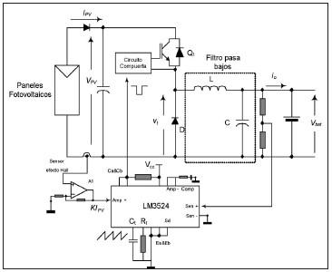 Obtención De La Máxima Potencia En Paneles Fotovoltaicos Mediante Control Directo Corriente A Modulación Por Ancho De Pulsos